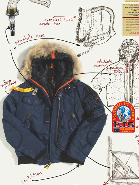 Parajumpers jackets from Kochi to Marcus: all safe and smart